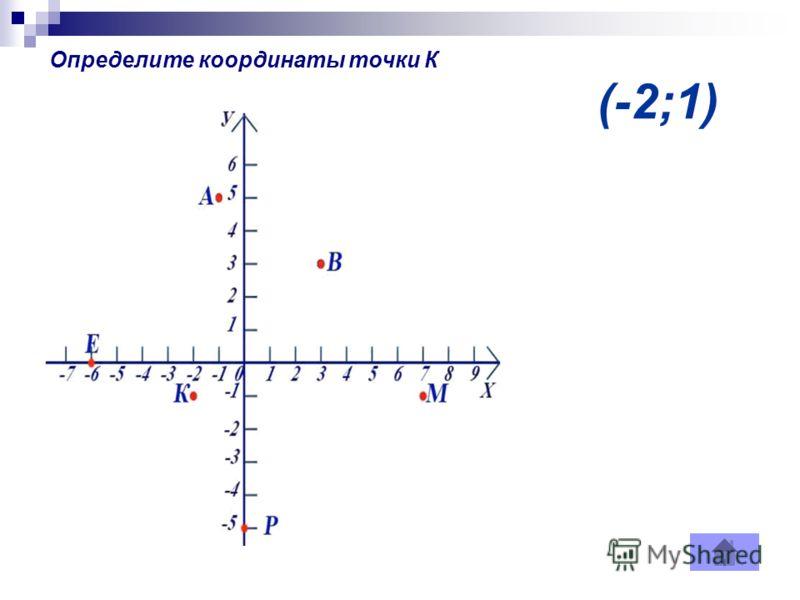 (-2;1) Определите координаты точки К