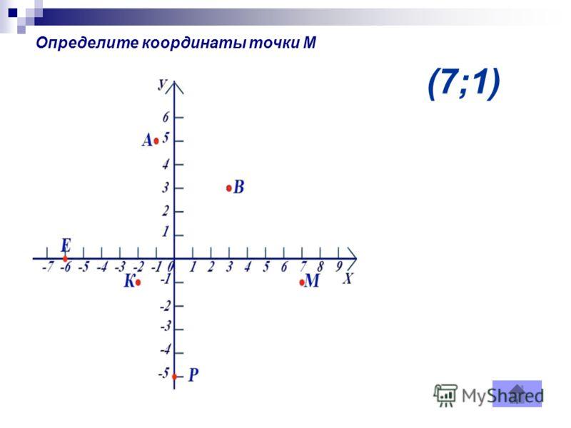 (7;1) Определите координаты точки М