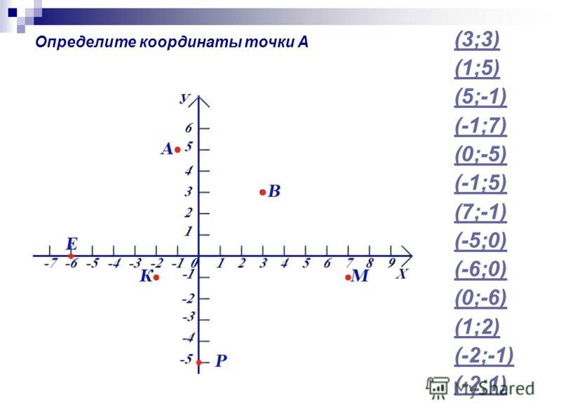 (3;3) (1;5) (5;-1) (-1;7) (0;-5) (-1;5) (7;-1) (-5;0) (-6;0) (0;-6) (1;2) (-2;-1) (-2;1) Определите координаты точки А
