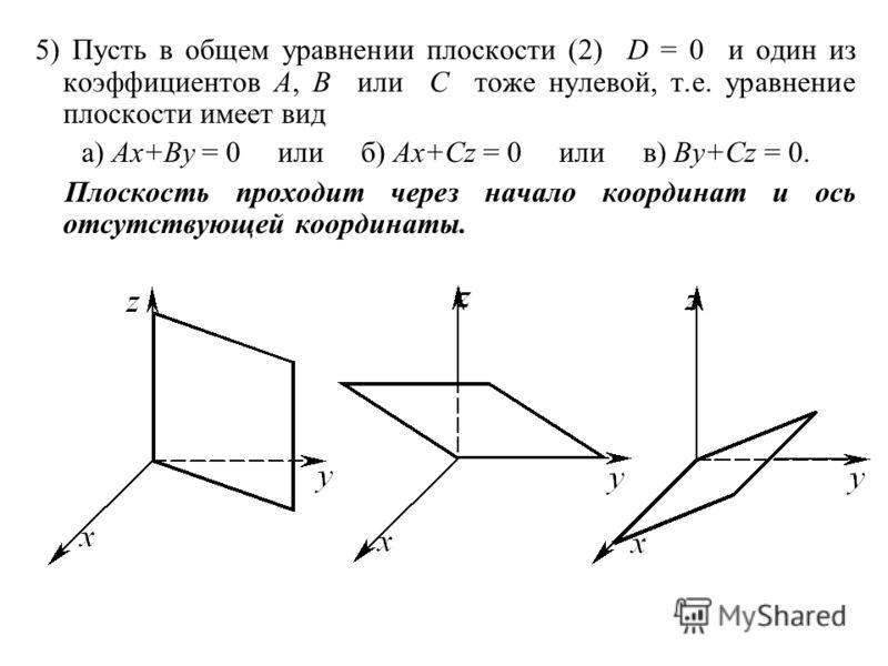 5) Пусть в общем уравнении плоскости (2) D = 0 и один из коэффициентов A, B или C тоже нулевой, т.е. уравнение плоскости имеет вид а) Ax+By = 0 или б) Ax+Cz = 0 или в) By+Cz = 0. Плоскость проходит через начало координат и ось отсутствующей координат