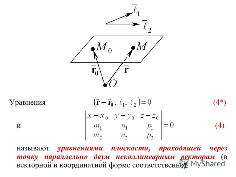 Уравнения(4*) и (4) называют уравнениями плоскости, проходящей через точку параллельно двум неколлинеарным векторам (в векторной и координатной форме соответственно).