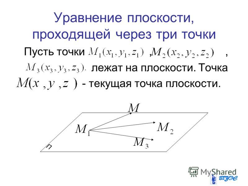 Уравнение плоскости, проходящей через три точки Пусть точки,, лежат на плоскости. Точка - текущая точка плоскости. П