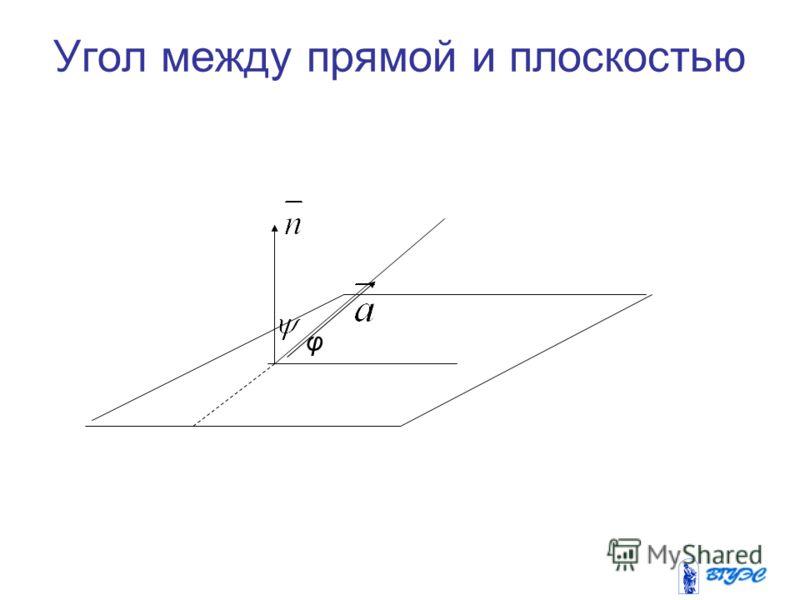 Угол между прямой и плоскостью φ