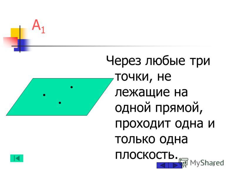 3 А1А1 Через любые три точки, не лежащие на одной прямой, проходит одна и только одна плоскость.