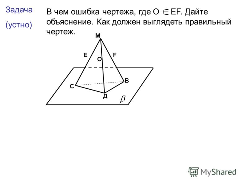 С Д В ЕF О М Задача (устно) В чем ошибка чертежа, где О ЕF. Дайте объяснение. Как должен выглядеть правильный чертеж.
