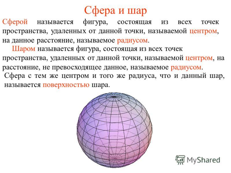 Сфера и шар Сферой называется фигура, состоящая из всех точек пространства, удаленных от данной точки, называемой центром, на данное расстояние, называемое радиусом. Шаром называется фигура, состоящая из всех точек пространства, удаленных от данной т