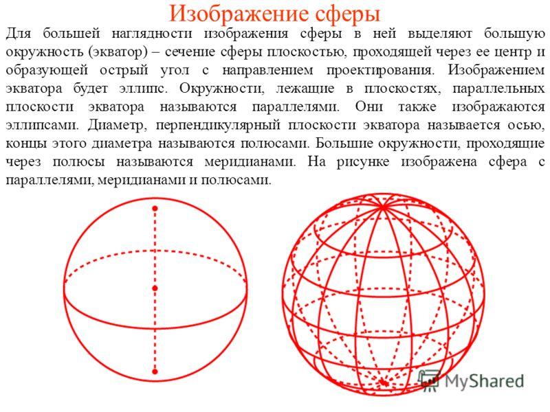Изображение сферы Для большей наглядности изображения сферы в ней выделяют большую окружность (экватор) – сечение сферы плоскостью, проходящей через ее центр и образующей острый угол с направлением проектирования. Изображением экватора будет эллипс.