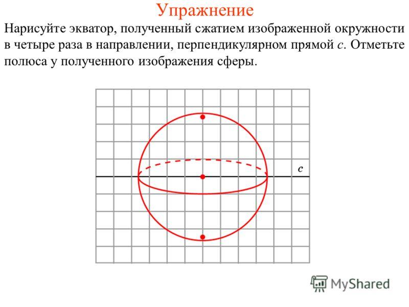 Упражнение Нарисуйте экватор, полученный сжатием изображенной окружности в четыре раза в направлении, перпендикулярном прямой c. Отметьте полюса у полученного изображения сферы.