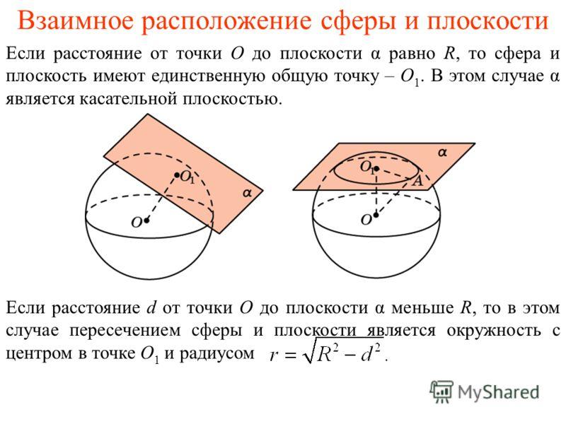 Взаимное расположение сферы и плоскости Если расстояние от точки О до плоскости α равно R, то сфера и плоскость имеют единственную общую точку – О 1. В этом случае α является касательной плоскостью. Если расстояние d от точки О до плоскости α меньше