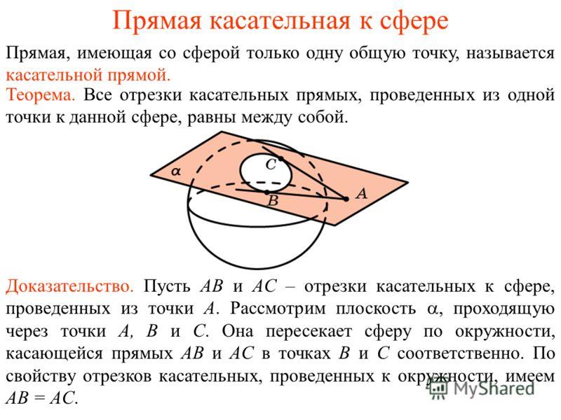 Прямая касательная к сфере Прямая, имеющая со сферой только одну общую точку, называется касательной прямой. Теорема. Все отрезки касательных прямых, проведенных из одной точки к данной сфере, равны между собой. Доказательство. Пусть AB и AC – отрезк