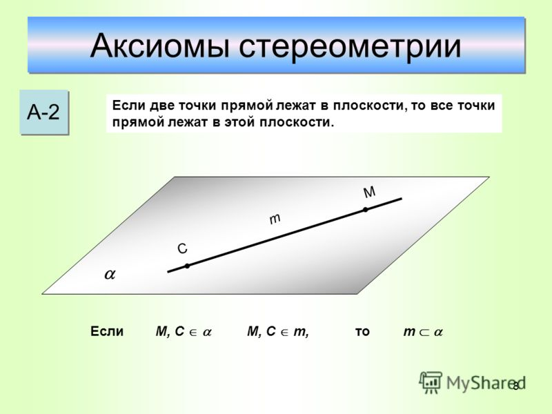 Аксиомы стереометрии А-2 Если две точки прямой лежат в плоскости, то все точки прямой лежат в этой плоскости. С М m М, C m М, C m, Еслито 8
