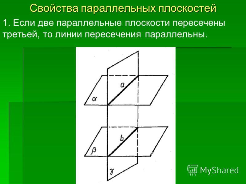 Свойства параллельных плоскостей 1. Если две параллельные плоскости пересечены третьей, то линии пересечения параллельны.