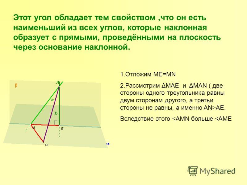 Этот угол обладает тем свойством,что он есть наименьший из всех углов, которые наклонная образует с прямыми, проведёнными на плоскость через основание наклонной. 1.Отложим ME=МN 2.Рассмотрим ΔMAE и ΔMAN ( две стороны одного треугольника равны двум ст