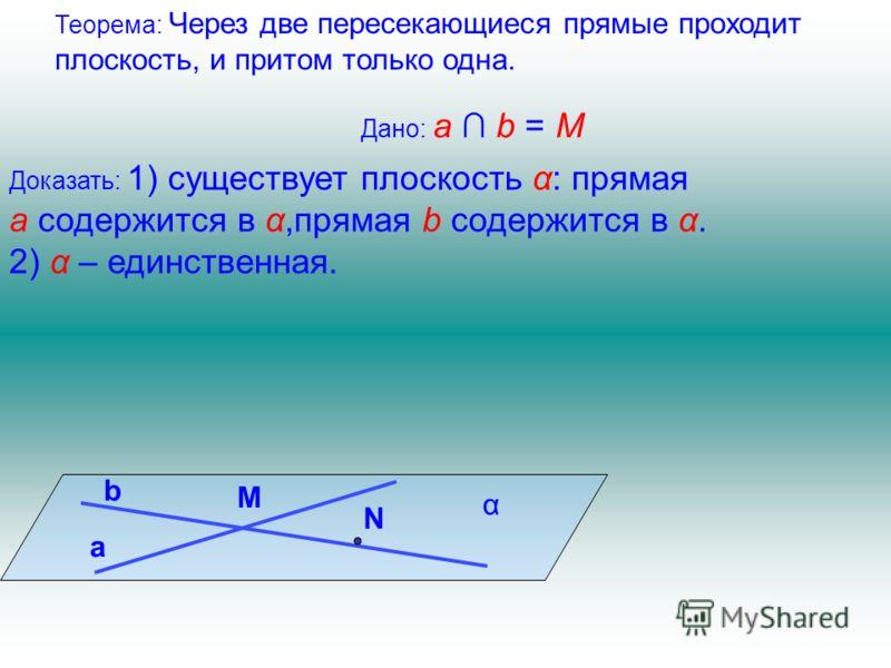 а b α Теорема: Через две пересекающиеся прямые проходит плоскость, и притом только одна. Дано: а b = М М Доказать: 1) существует плоскость α: прямая а содержится в α,прямая b содержится в α. 2) α – единственная. N