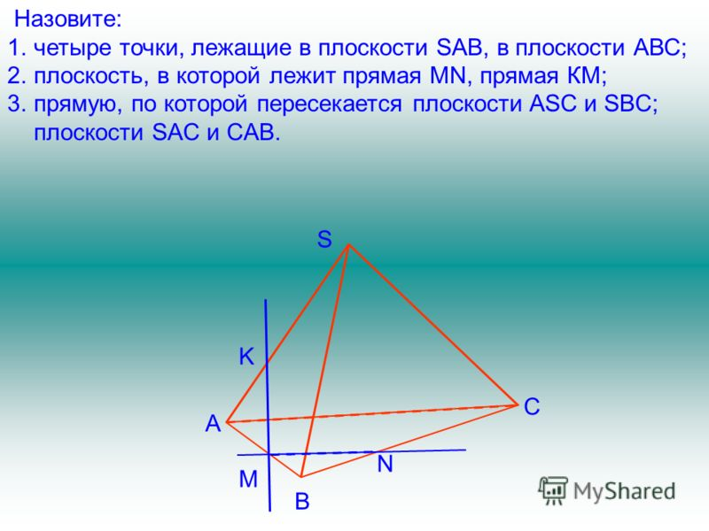 N A B S C K M Назовите: 1.четыре точки, лежащие в плоскости SAB, в плоскости АВС; 2.плоскость, в которой лежит прямая MN, прямая КМ; 3.прямую, по которой пересекается плоскости ASC и SBC; плоскости SAC и CAB.