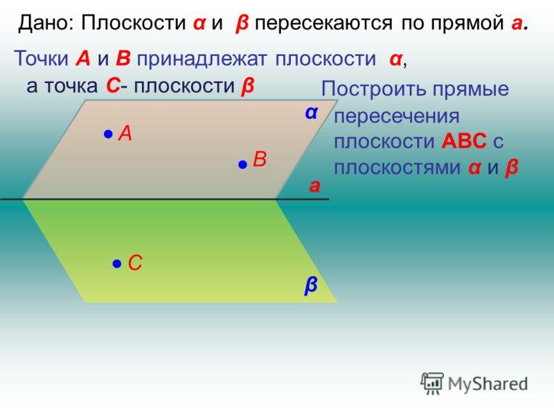 Дано: Плоскости α и β пересекаются по прямой a. a Точки А и В принадлежат плоскости α, а точка С- плоскости β А В С α β Построить прямые пересечения плоскости АВС с плоскостями α и β