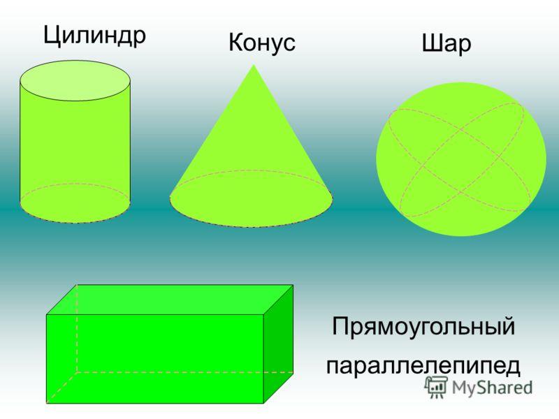 Цилиндр Конус Шар Прямоугольный параллелепипед
