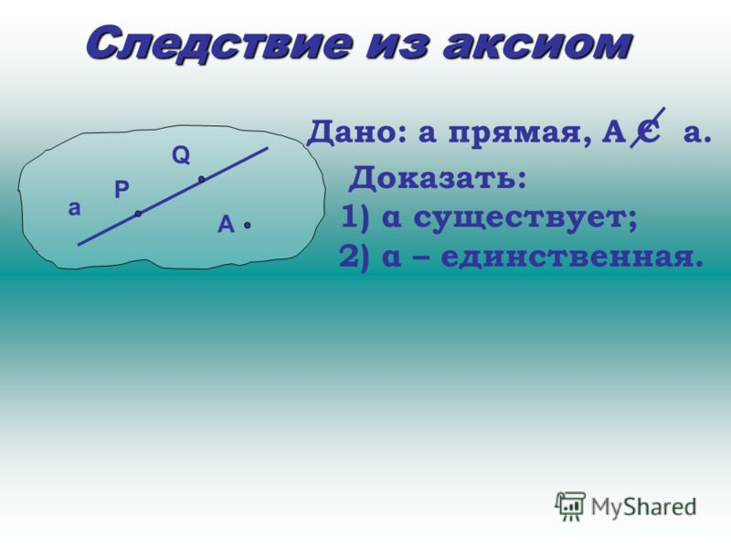 Следствие из аксиом А а Дано: а прямая, А Є а. Доказать: 1) α существует; 2) α – единственная. Q P