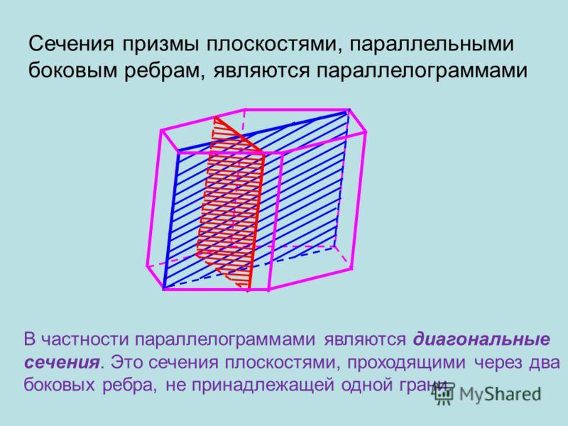 Вид сечения зависит от расположения плоскости