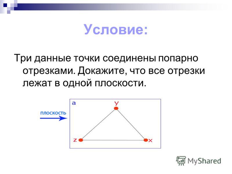 Условие: Три данные точки соединены попарно отрезками. Докажите, что все отрезки лежат в одной плоскости.