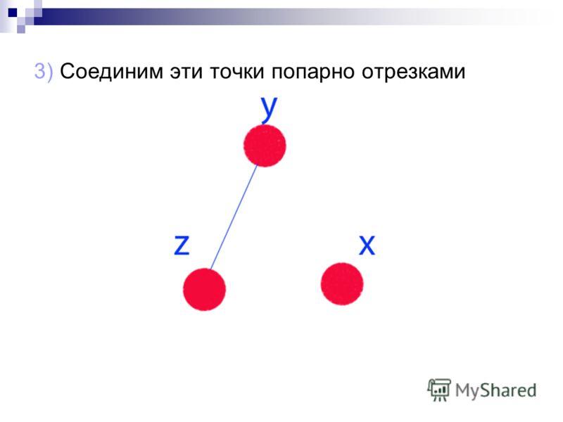 3) Соединим эти точки попарно отрезками