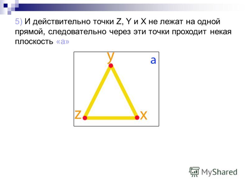 5) И действительно точки Z, Y и X не лежат на одной прямой, следовательно через эти точки проходит некая плоскость «а»