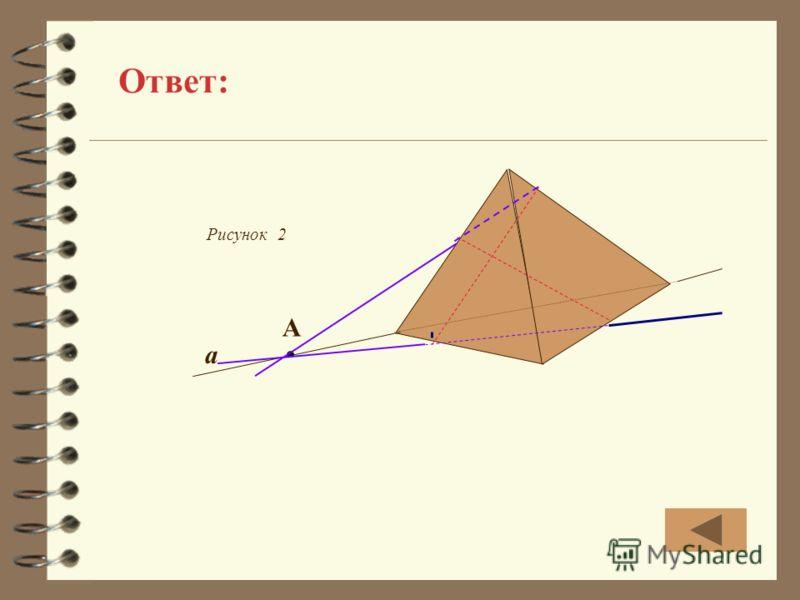 Ответ: Рисунок 2 a А