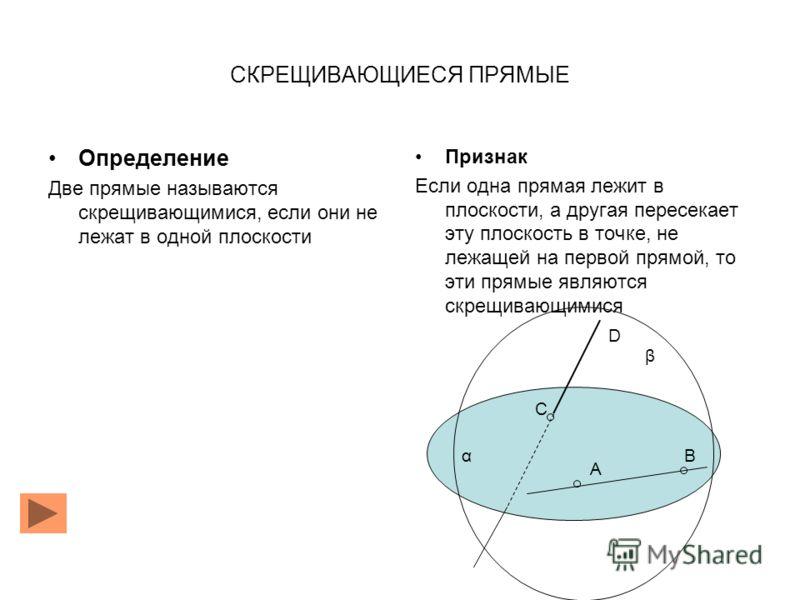 СКРЕЩИВАЮЩИЕСЯ ПРЯМЫЕ Определение Две прямые называются скрещивающимися, если они не лежат в одной плоскости Признак Если одна прямая лежит в плоскости, а другая пересекает эту плоскость в точке, не лежащей на первой прямой, то эти прямые являются ск