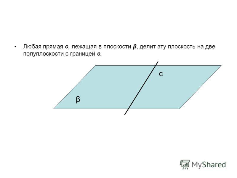Любая прямая с, лежащая в плоскости β, делит эту плоскость на две полуплоскости с границей с. β с