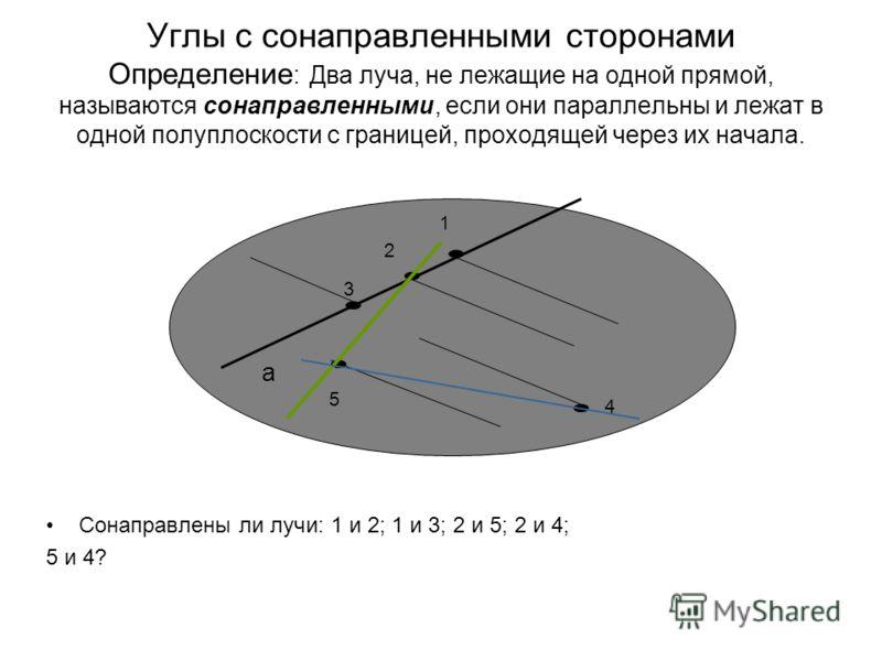 Углы с сонаправленными сторонами Определение : Два луча, не лежащие на одной прямой, называются сонаправленными, если они параллельны и лежат в одной полуплоскости с границей, проходящей через их начала. Сонаправлены ли лучи: 1 и 2; 1 и 3; 2 и 5; 2 и