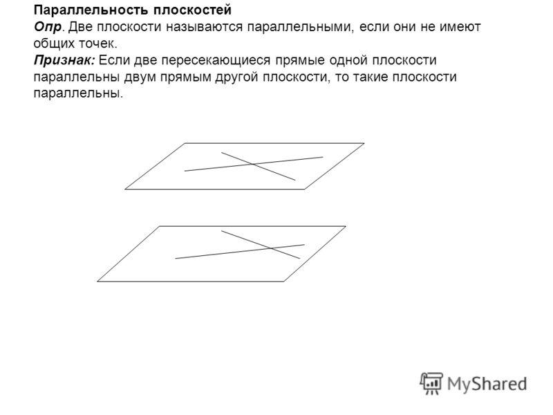Параллельность плоскостей Опр. Две плоскости называются параллельными, если они не имеют общих точек. Признак: Если две пересекающиеся прямые одной плоскости параллельны двум прямым другой плоскости, то такие плоскости параллельны.