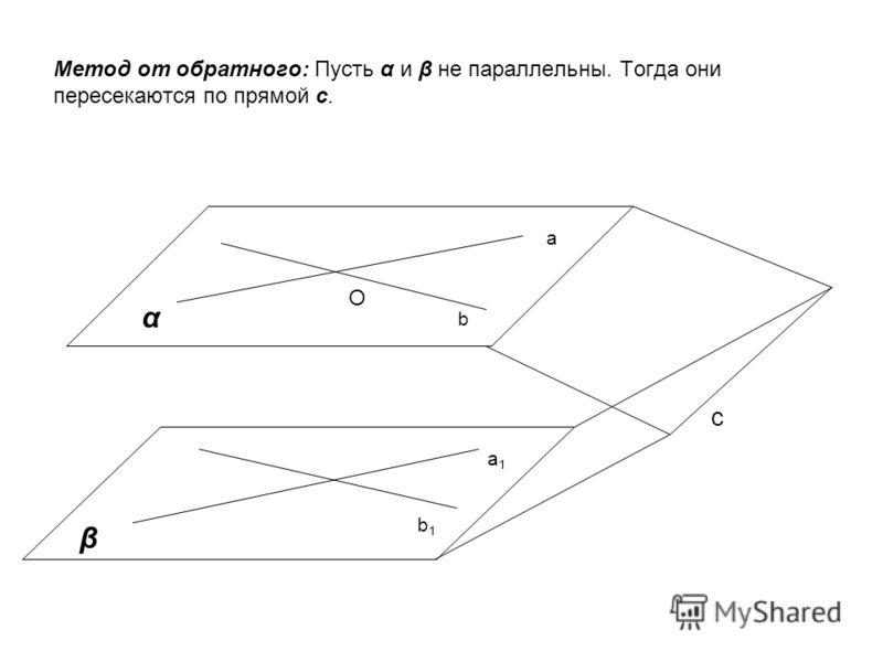 Метод от обратного: Пусть α и β не параллельны. Тогда они пересекаются по прямой с. а b а1а1 b1b1 α β O c