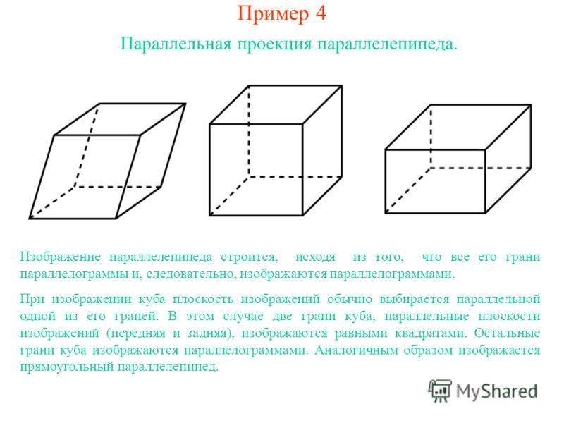 Пример 4 Параллельная проекция параллелепипеда. Изображение параллелепипеда строится, исходя из того, что все его грани параллелограммы и, следовательно, изображаются параллелограммами. При изображении куба плоскость изображений обычно выбирается пар