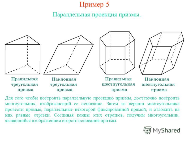 Пример 5 Параллельная проекция призмы. Для того чтобы построить параллельную проекцию призмы, достаточно построить многоугольник, изображающий ее основание. Затем из вершин многоугольника провести прямые, параллельные некоторой фиксированной прямой,