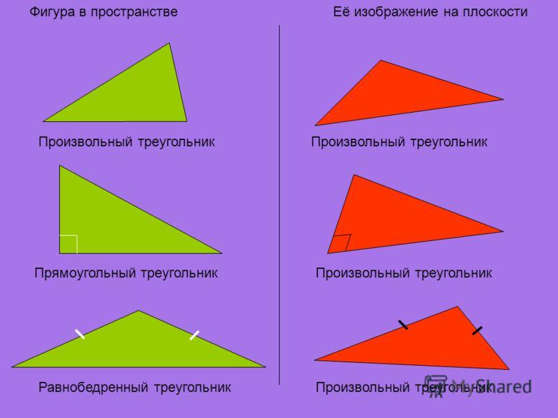 Фигура в пространствеЕё изображение на плоскости Произвольный треугольник Прямоугольный треугольникПроизвольный треугольник Равнобедренный треугольникПроизвольный треугольник