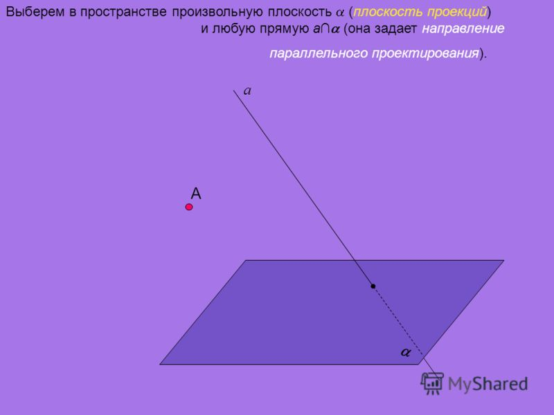 А Выберем в пространстве произвольную плоскость (плоскость проекций) и любую прямую a (она задает направление параллельного проектирования). а