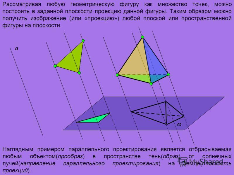 Рассматривая любую геометрическую фигуру как множество точек, можно построить в заданной плоскости проекцию данной фигуры. Таким образом можно получить изображение (или «проекцию») любой плоской или пространственной фигуры на плоскости. а Наглядным п