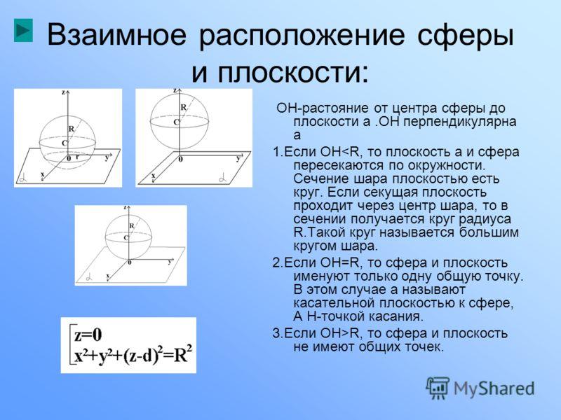 Взаимное расположение сферы и плоскости: ОН-растояние от центра сферы до плоскости а.ОН перпендикулярна а 1.Если ОНR, то сфера и плоскость не имеют общих точек.