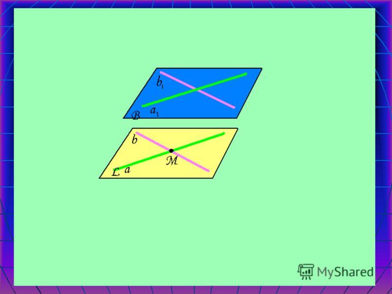 Параллельность плоскостей Определение Две плоскости называются параллельными, если они не пересекаются. Теорема Если две пересекающиеся прямые одной плоскости соответственно параллельны двум пересекающимся прямым другой плоскости, то эти плоскости па