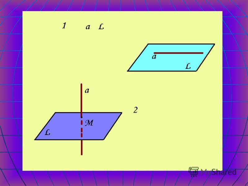 Параллельность прямой и плоскости Возможны три случая взаимного расположения прямой и плоскости в пространстве: 1. 1. Прямая лежит в плоскости. 2. 2. Прямая и плоскость имеют только одну точку. 3. 3. Прямая и плоскость не имеют общих точек.