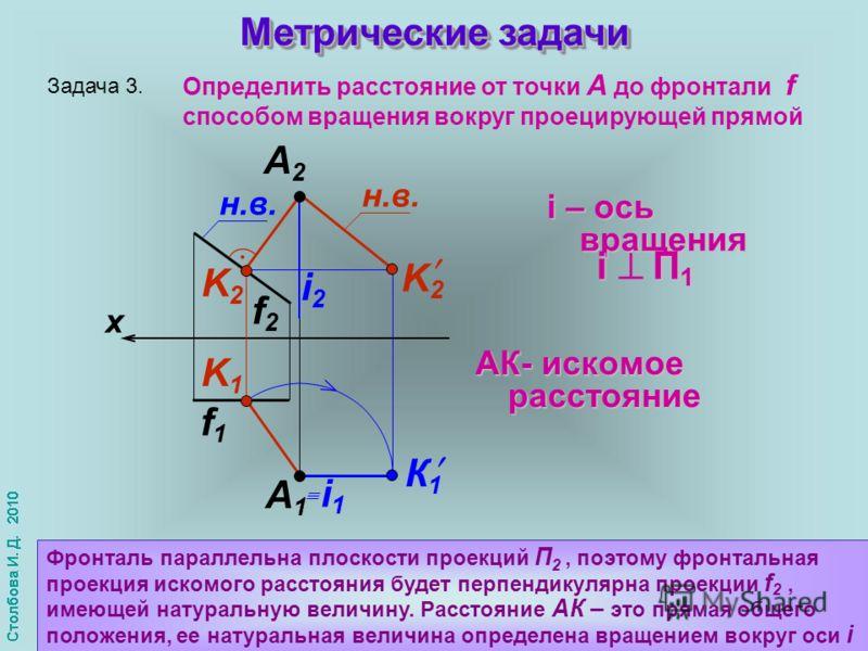 Метрические задачи Задача 3. x f2f2 А1А1 f1f1 А2А2 i – оcь вращения Фронталь параллельна плоскости проекций П 2, поэтому фронтальная проекция искомого расстояния будет перпендикулярна проекции f 2, имеющей натуральную величину. Расстояние АК – это пр
