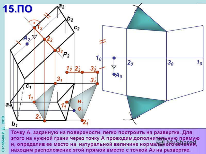 a2a2 b2b2 c2c2 c1c1 b1b1 a1a1 P2P2 1212 2 3232 1 3131 2121 А2А215.ПО Точку А, заданную на поверхности, легко построить на развертке. Для этого на нужной грани через точку А проводим дополнительную прямую и, определив ее место на натуральной величине