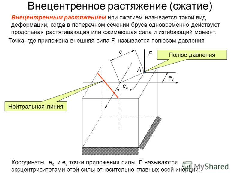 Внецентренное растяжение (сжатие) Внецентренным растяжением или сжатием называется такой вид деформации, когда в поперечном сечении бруса одновременно действуют продольная растягивающая или сжимающая сила и изгибающий момент. Координаты e x и e y точ