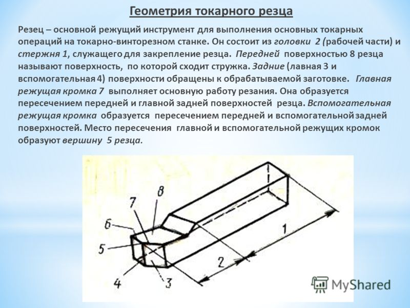 Геометрия токарного резца Резец – основной режущий инструмент для выполнения основных токарных операций на токарно-винторезном станке. Он состоит из головки 2 (рабочей части) и стержня 1, служащего для закрепление резца. Передней поверхностью 8 резца