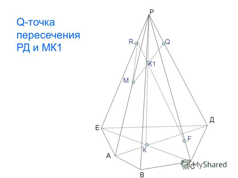 Е А В С К М RQ F Д Q-точка пересечения РД и МК1 Р