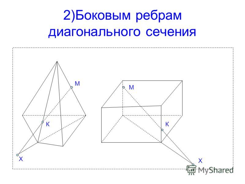 2)Боковым ребрам диагонального сечения М К Х М К Х