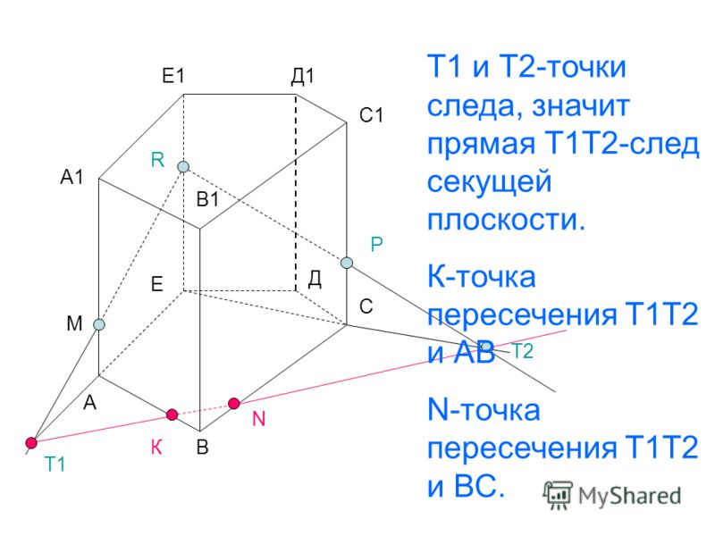 А В С Д Е А1 В1 С1 Д1Е1 М Р Т1 Т2 К N R Т1 и Т2-точки следа, значит прямая Т1Т2-след секущей плоскости. К-точка пересечения Т1Т2 и АВ N-точка пересечения Т1Т2 и ВС.