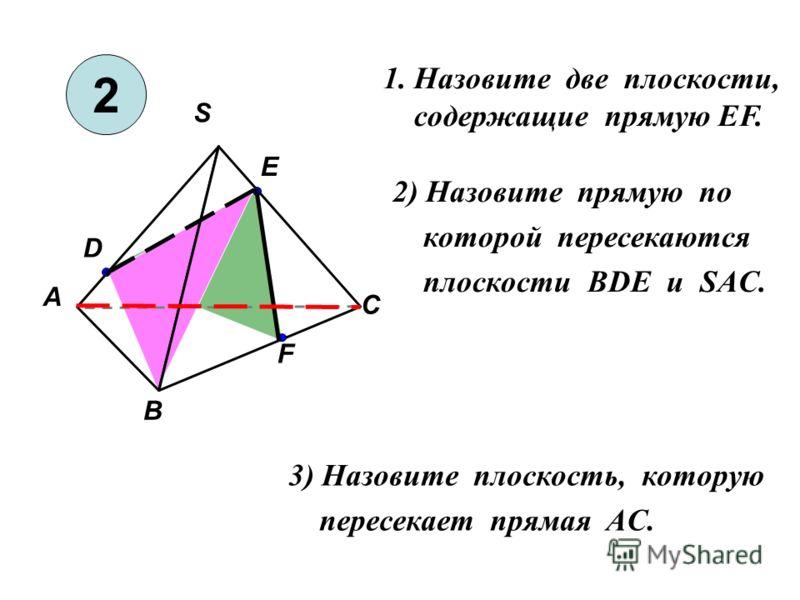 S В А С F E D 1. Назовите две плоскости, cодержащие прямую EF. 2) Назовите прямую по которой пересекаются плоскости BDЕ и SAC. 3) Назовите плоскость, которую пересекает прямая AC. 2