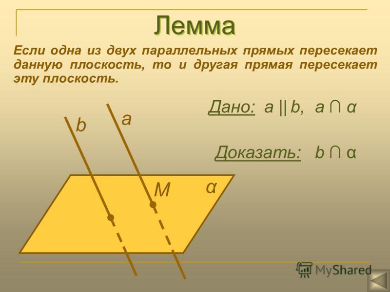 Лемма Если одна из двух параллельных прямых пересекает данную плоскость, то и другая прямая пересекает эту плоскость. a α M b Дано: а || b, a α Доказать: b α