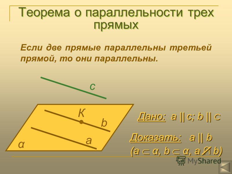 Теорема о параллельности трех прямых Если две прямые параллельны третьей прямой, то они параллельны. α а Дано: а || c; b || c b c Доказать: а || b (а α, b α, a b) Доказать: а || b (а α, b α, a b) К